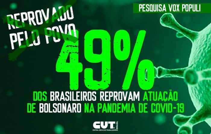 49% dos brasileiros reprovam gestão de Bolsonaro na pandemia, revela Vox Populi