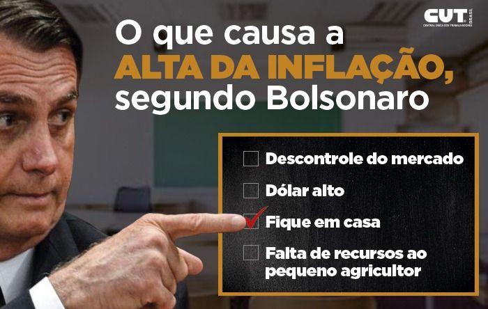 Alta da inflação é resultado da política desastrosa de Bolsonaro. Entenda por que