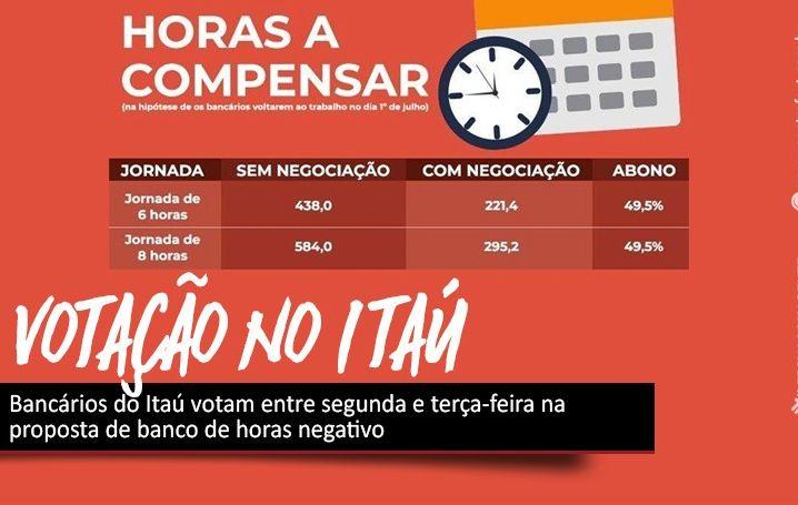 Bancários do Itaú: entrem no site do seu sindicato e participe da assembleia
