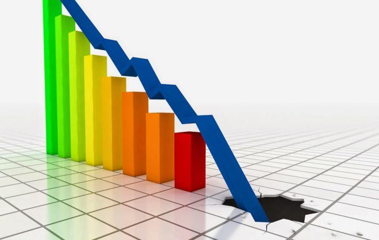 Copom reduz Selic para 2,25% ao ano e taxa cai para o menor piso da história