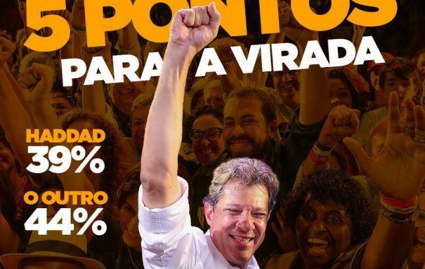 CUT/Vox confirma crescimento de Haddad e queda de Bolsonaro