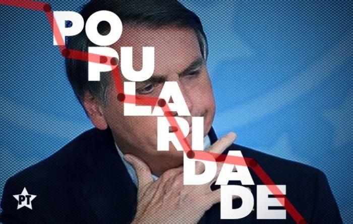 Desaprovação de Bolsonaro cresce por má condução na pandemia e economia