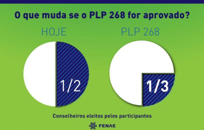 Medidas ameaçam participação dos trabalhadores na gestão dos fundos de pensão