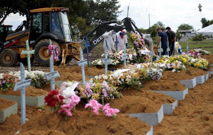 Na pior semana da Covid-19 no Brasil, estimativa é de 3 mil mortes nos próximos dias