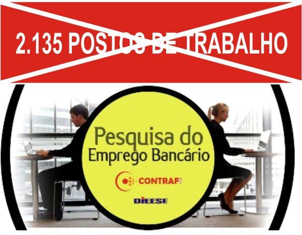 BANCOS FECHAM 2.135 POSTOS DE TRABALHO ENTRE JANEIRO E ABRIL DE 2015