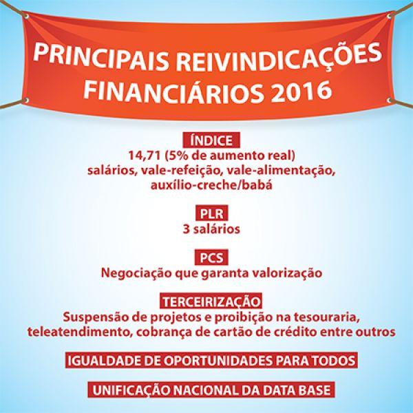 Fenacrefi propõe 7,86% de reajuste e financiários rejeitam