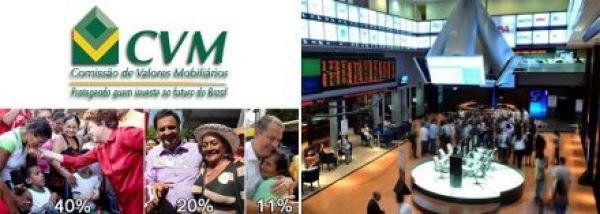 CVM apura vazamento de resultados de pesquisas eleitorais por bancos