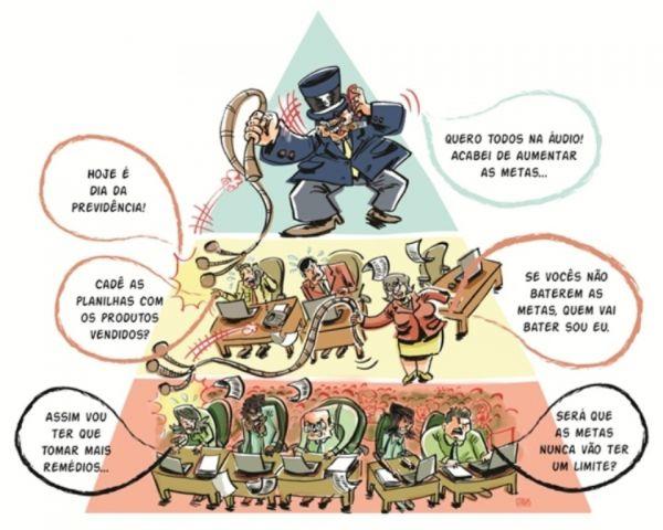 Bancários do Paraná paralisam agências do Bradesco