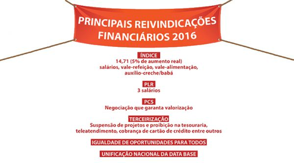 Financiários fazem Dia Nacional de Luta